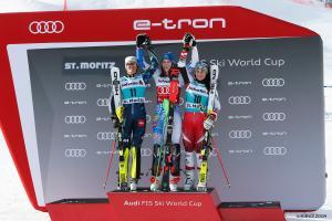 Swenn Larsson Vlovha Gritsch St Moritz